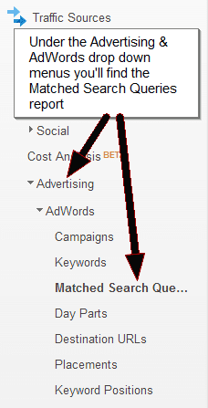 analytics matched search queries report