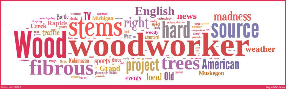 Wood related word cloud